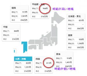 美容師パートの給料、時給の相場は地域で大きく差がある